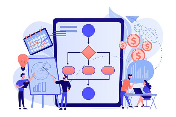 اهداف سازمانی